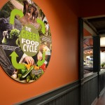 Guests see the Green Food Cycle sign as they walk into Base Camp Cafe.